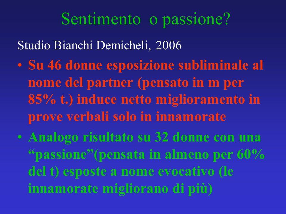 Sentimento o passione Studio Bianchi Demicheli, 2006.