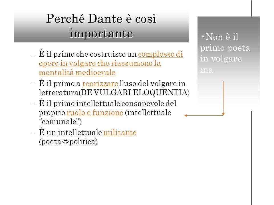 Perché Dante è così importante