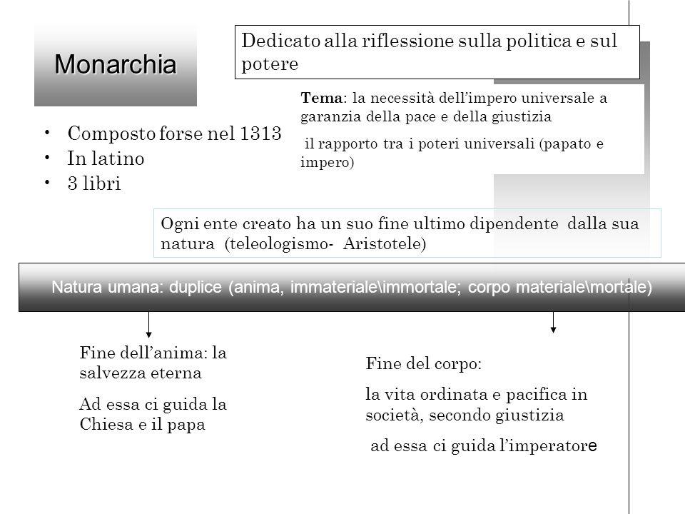 Monarchia Dedicato alla riflessione sulla politica e sul potere