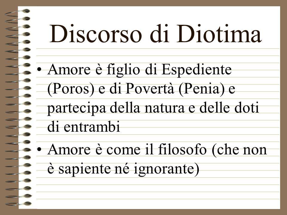 Discorso di Diotima Amore è figlio di Espediente (Poros) e di Povertà (Penia) e partecipa della natura e delle doti di entrambi.