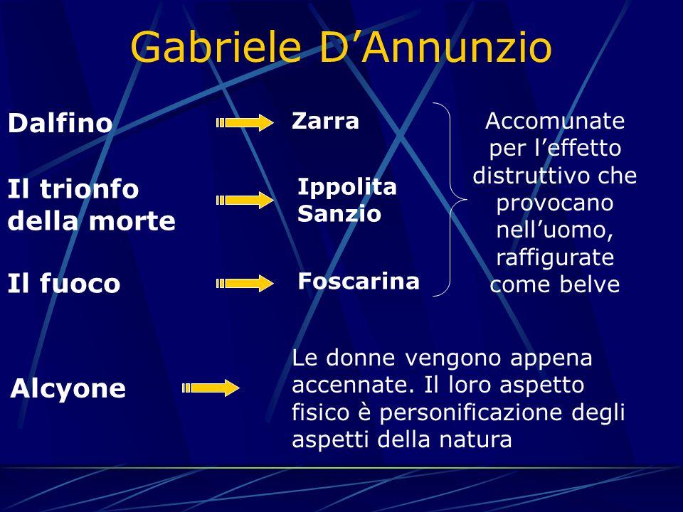 Gabriele D'Annunzio Dalfino Il trionfo della morte Il fuoco Alcyone