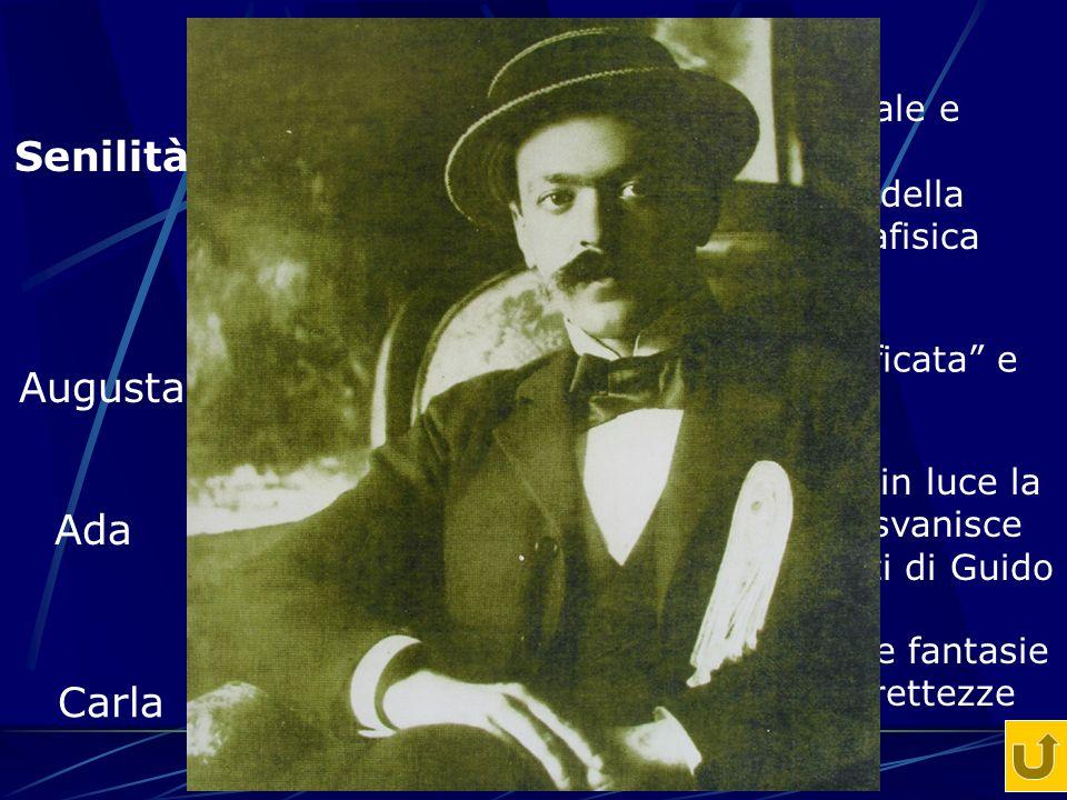 Italo Svevo Angiolina Senilità La coscienza di Zeno Augusta Ada Carla