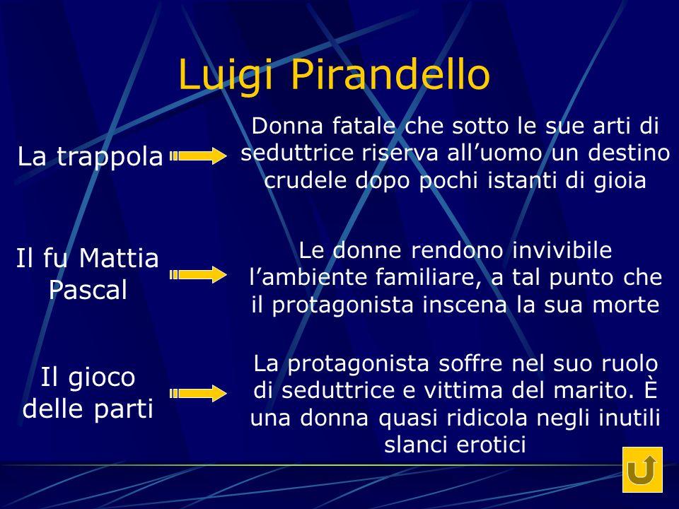 Luigi Pirandello La trappola Il fu Mattia Pascal Il gioco delle parti