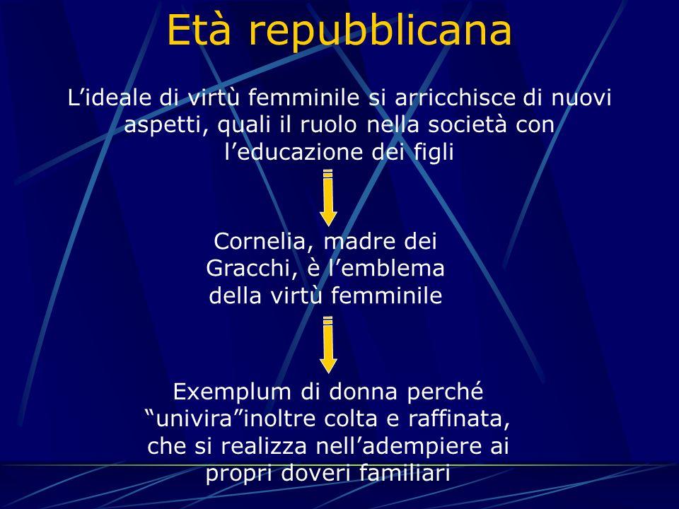 Cornelia, madre dei Gracchi, è l'emblema della virtù femminile