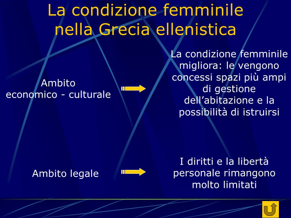 La condizione femminile nella Grecia ellenistica