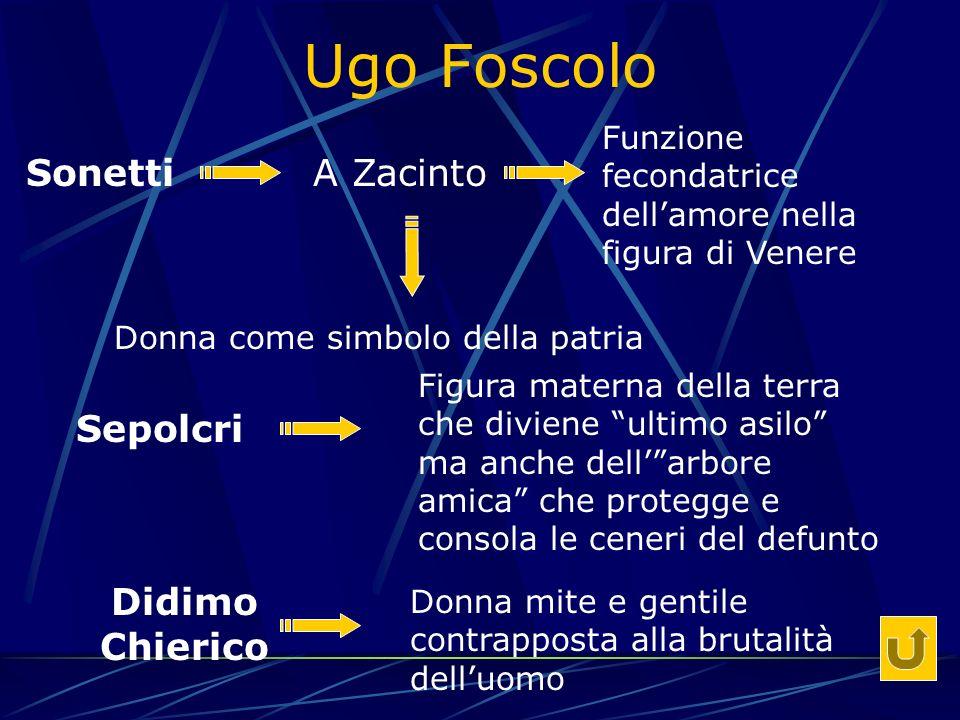 Ugo Foscolo Sonetti A Zacinto Sepolcri Didimo Chierico