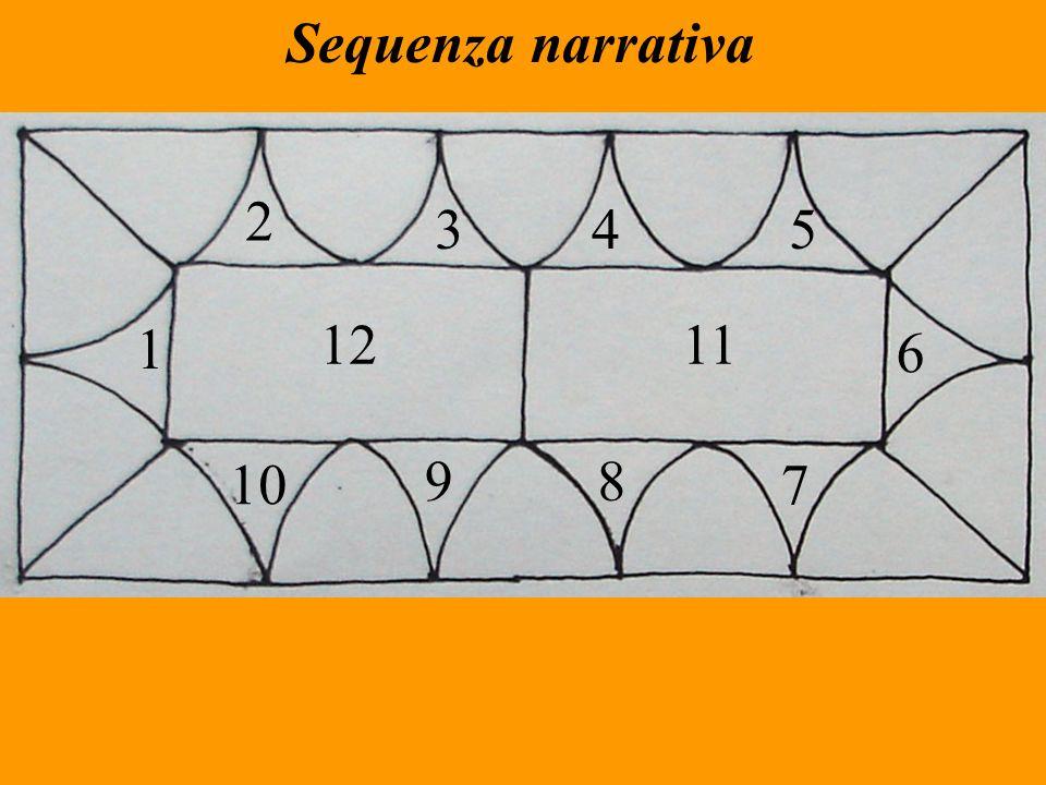 Sequenza narrativa 2 3 4 5 1 12 11 6 10 9 8 7