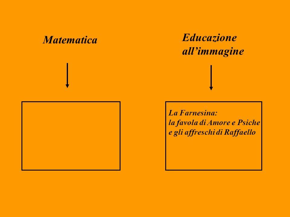 Educazione Matematica all'immagine La Farnesina: