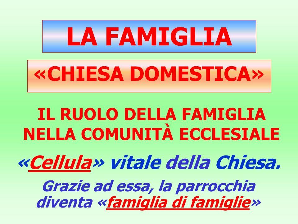 LA FAMIGLIA «CHIESA DOMESTICA» «Cellula» vitale della Chiesa.