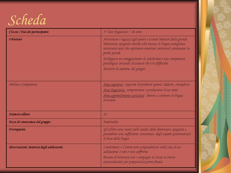 Scheda Classe / Età dei partecipanti 3° liceo linguistico / 16 anni