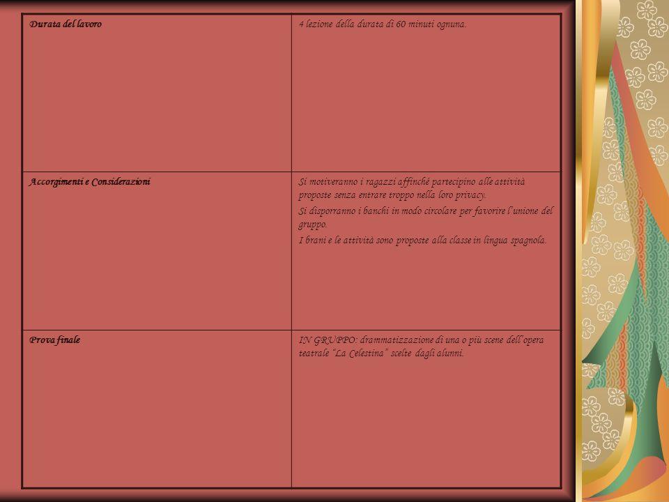 Durata del lavoro 4 lezione della durata di 60 minuti ognuna. Accorgimenti e Considerazioni.