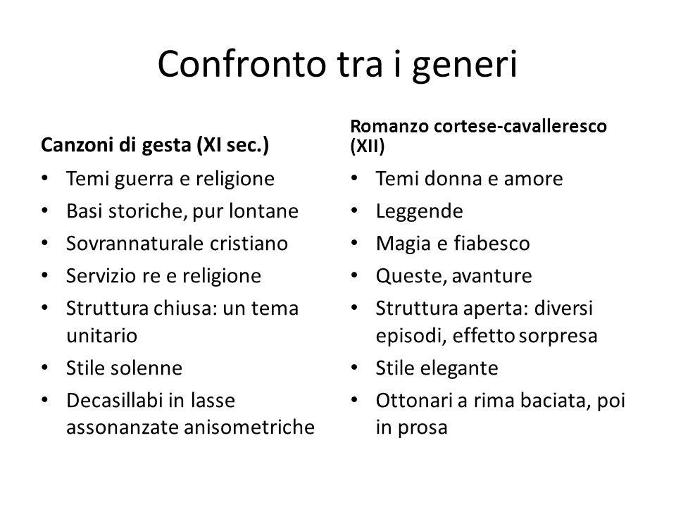 Confronto tra i generi Canzoni di gesta (XI sec.)