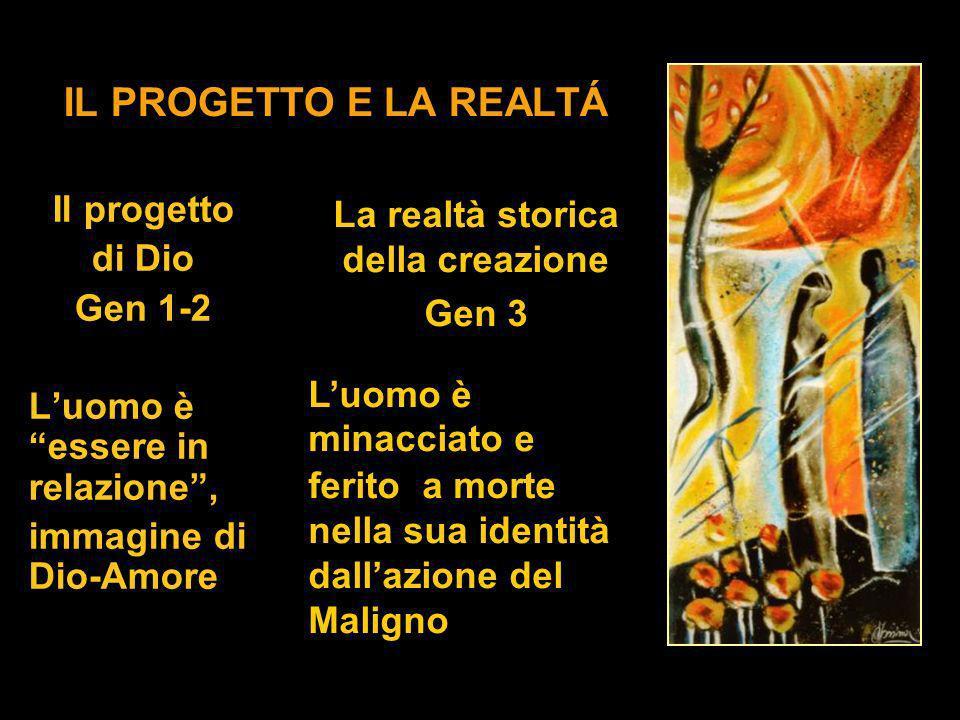 La realtà storica della creazione