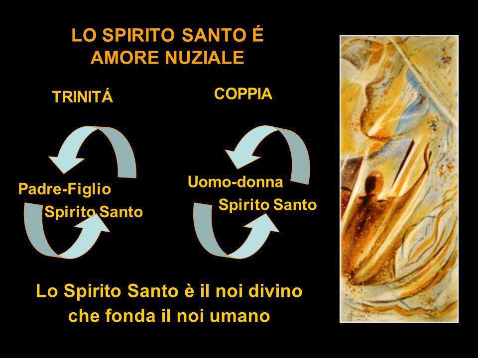 LO SPIRITO SANTO É AMORE NUZIALE