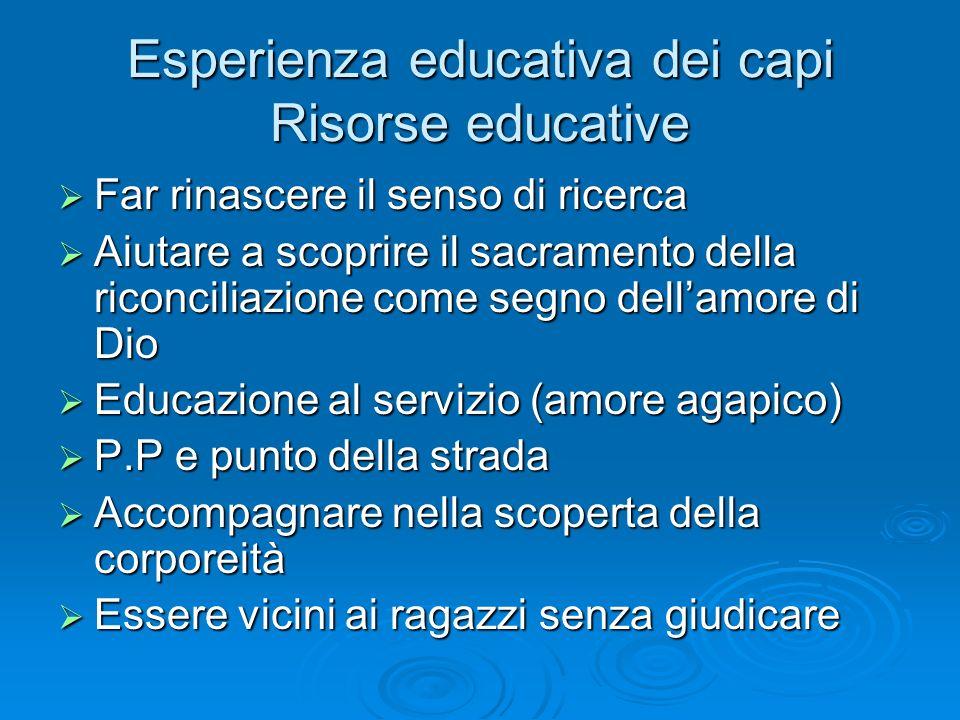 Esperienza educativa dei capi Risorse educative
