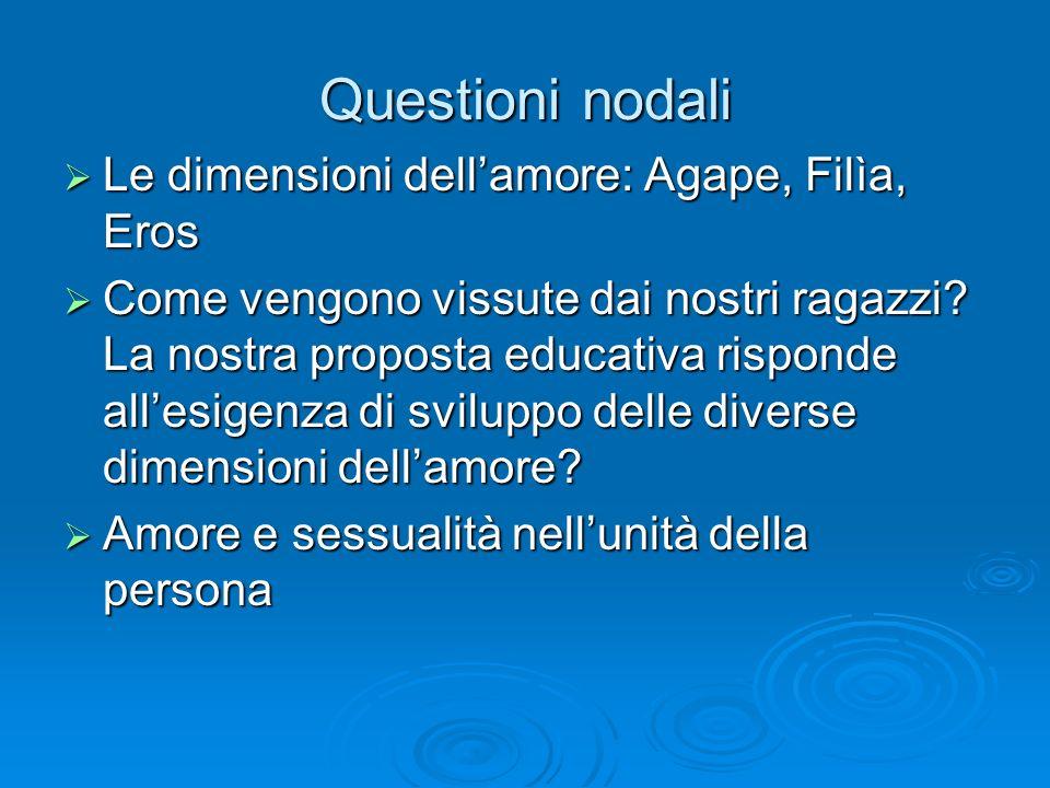 Questioni nodali Le dimensioni dell'amore: Agape, Filìa, Eros