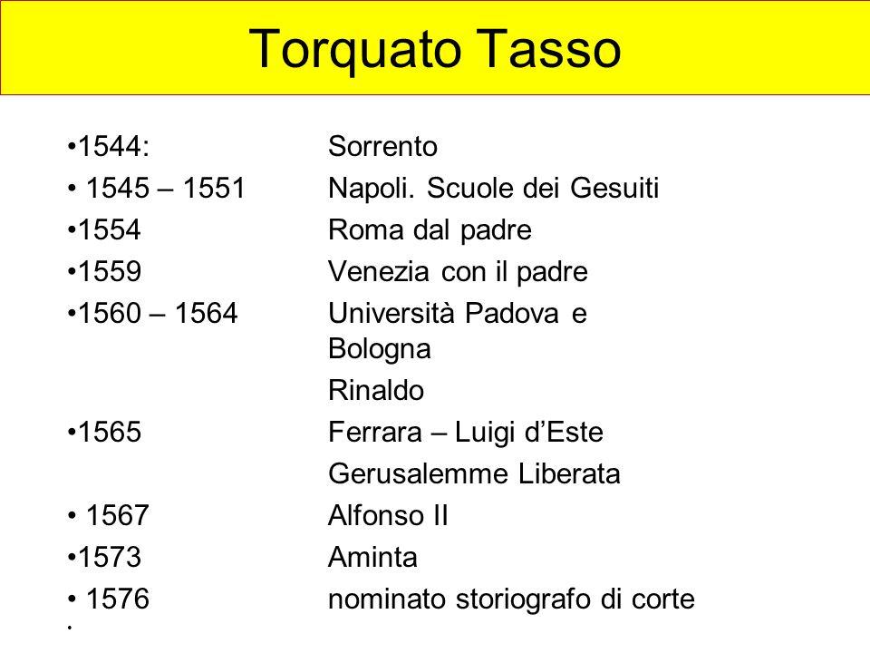 Torquato Tasso 1544: Sorrento 1545 – 1551 Napoli. Scuole dei Gesuiti
