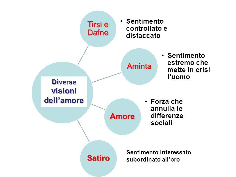 Diverse visioni dell'amore