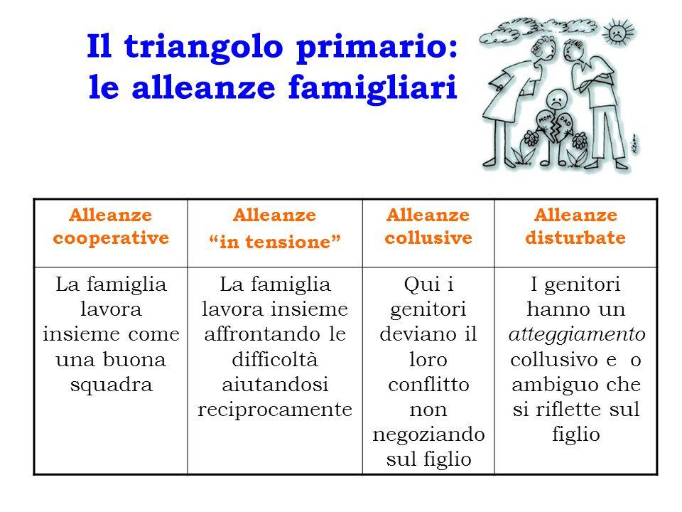 Il triangolo primario: le alleanze famigliari