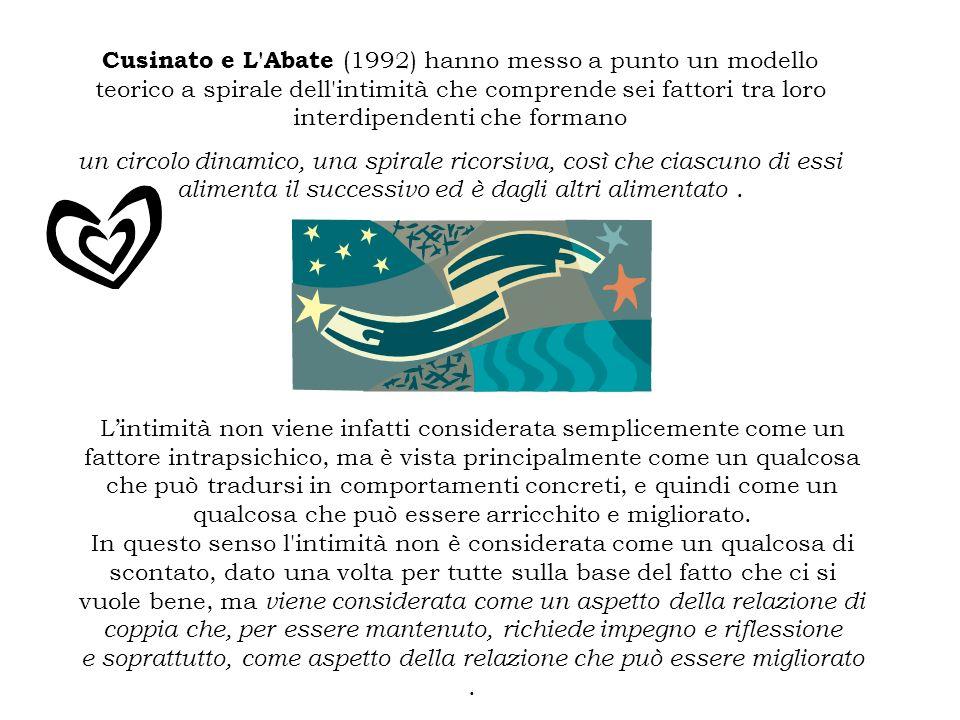 Cusinato e L Abate (1992) hanno messo a punto un modello teorico a spirale dell intimità che comprende sei fattori tra loro interdipendenti che formano