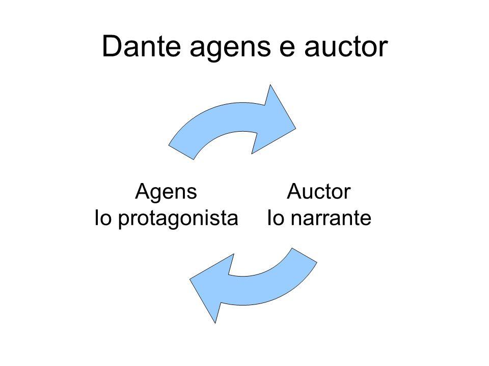 Dante agens e auctor