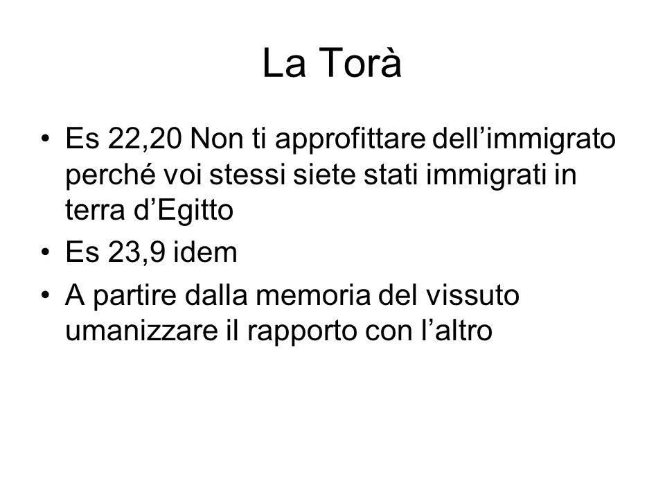 La Torà Es 22,20 Non ti approfittare dell'immigrato perché voi stessi siete stati immigrati in terra d'Egitto.