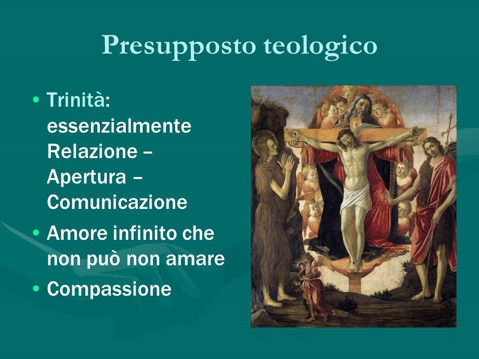 Presupposto teologico