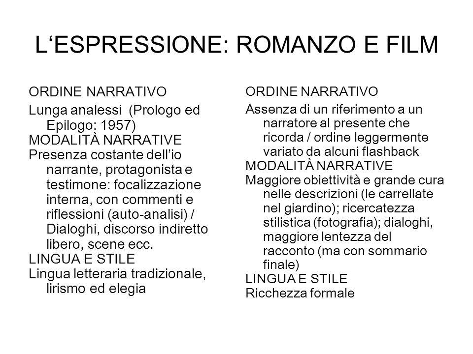 L'ESPRESSIONE: ROMANZO E FILM