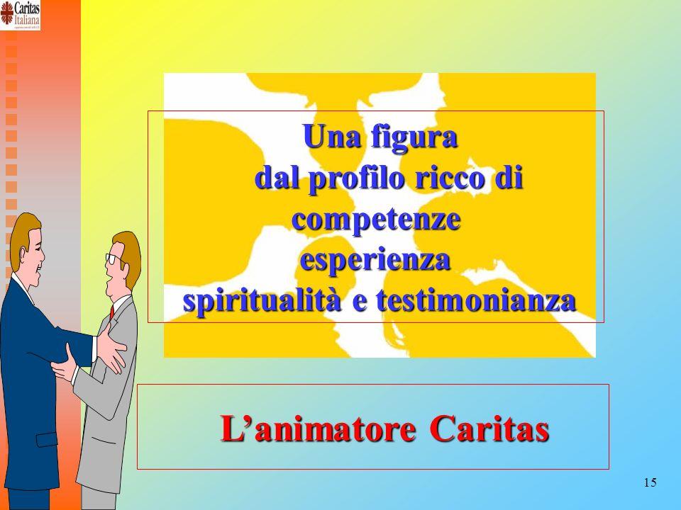 dal profilo ricco di competenze spiritualità e testimonianza