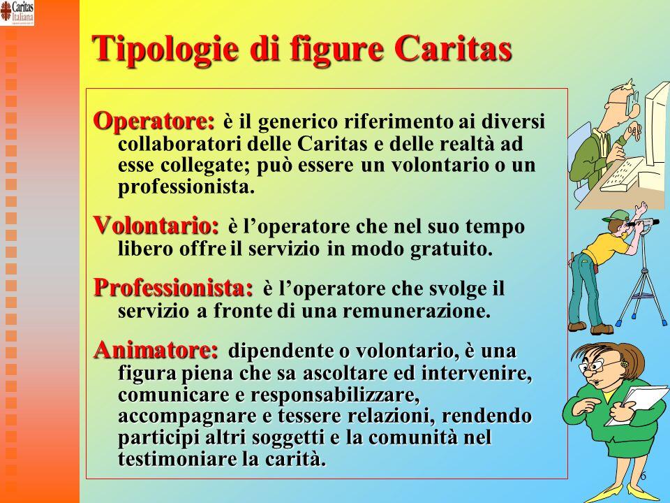 Tipologie di figure Caritas
