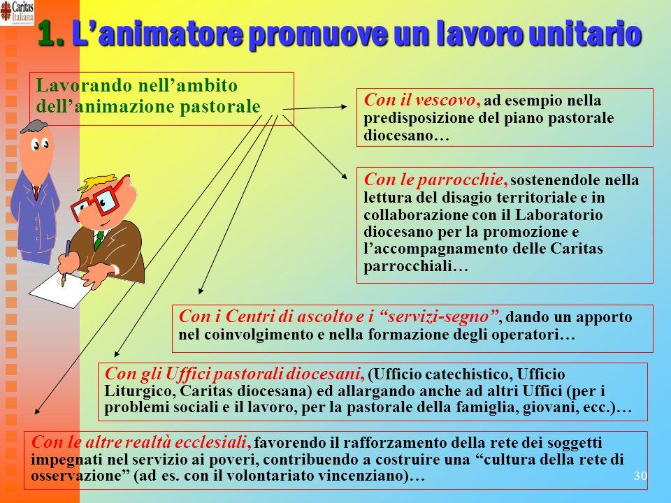 1. L'animatore promuove un lavoro unitario
