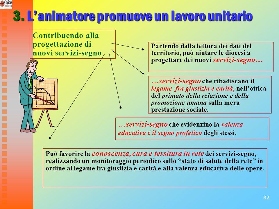 3. L'animatore promuove un lavoro unitario