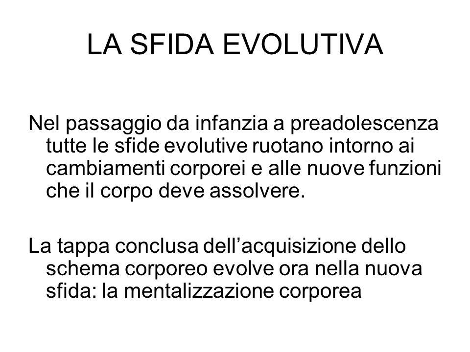 LA SFIDA EVOLUTIVA