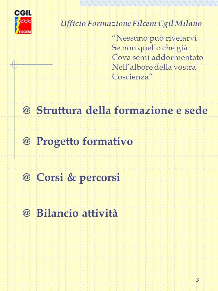 @ Struttura della formazione e sede @ Progetto formativo