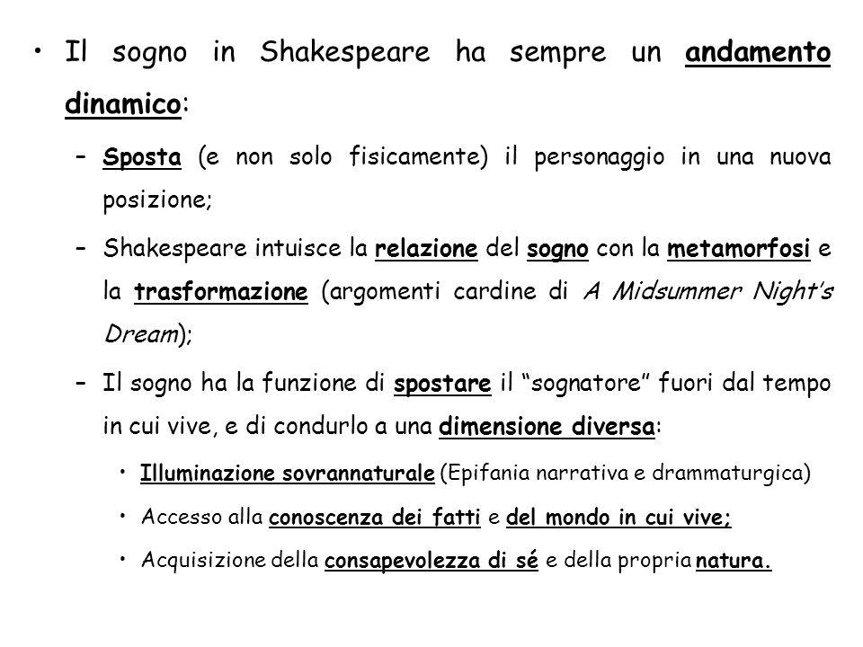 Il sogno in Shakespeare ha sempre un andamento dinamico: