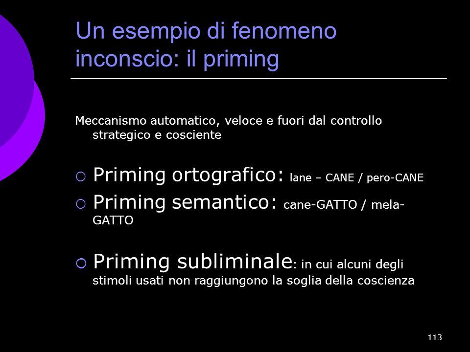 Un esempio di fenomeno inconscio: il priming