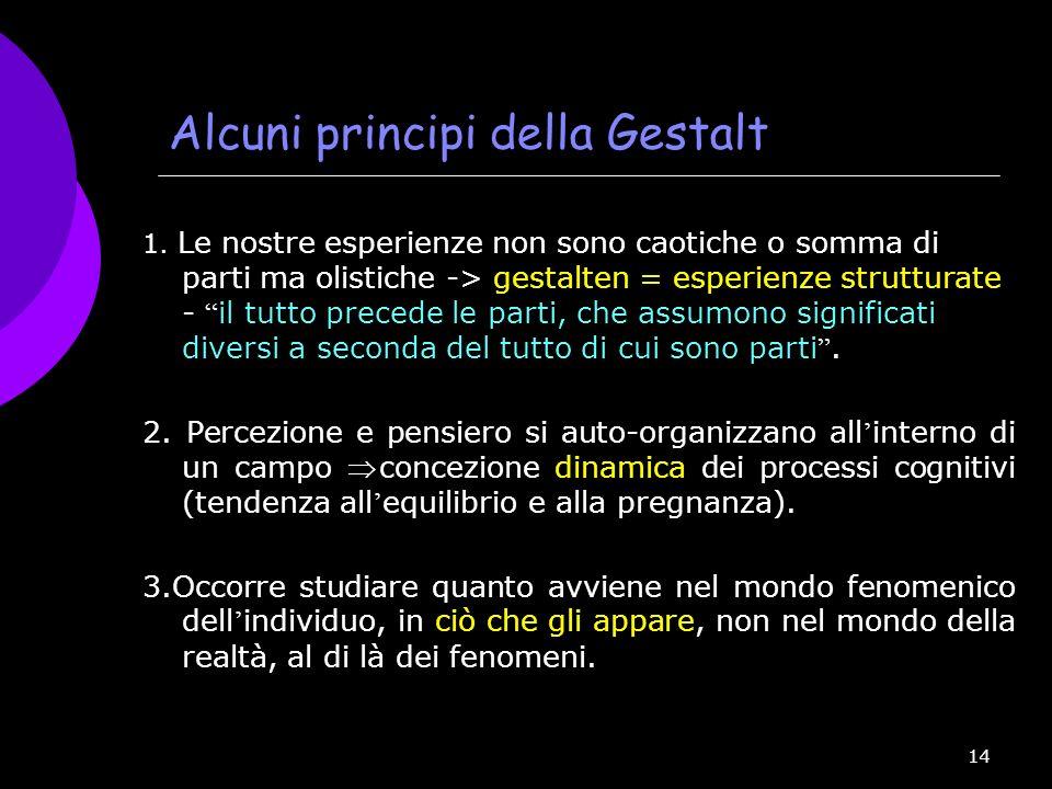 Alcuni principi della Gestalt