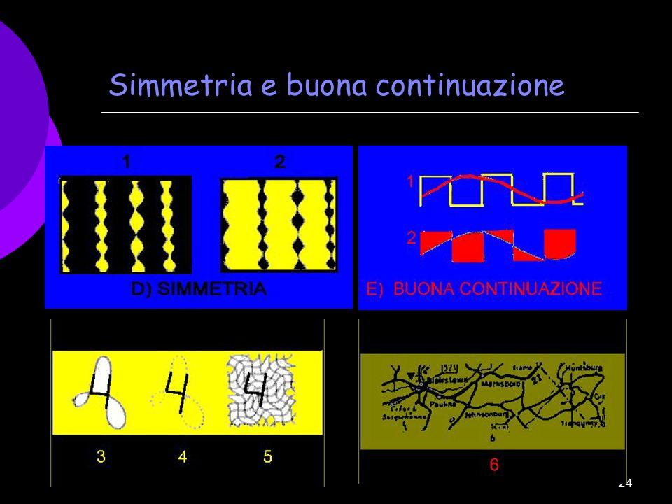 Simmetria e buona continuazione