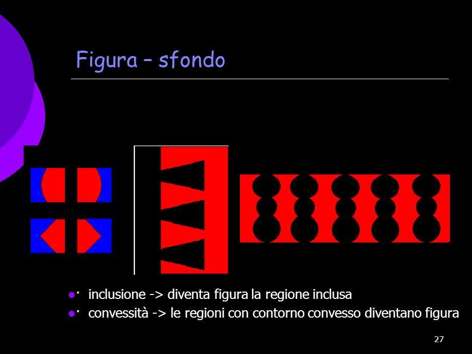 Figura – sfondo · inclusione -> diventa figura la regione inclusa