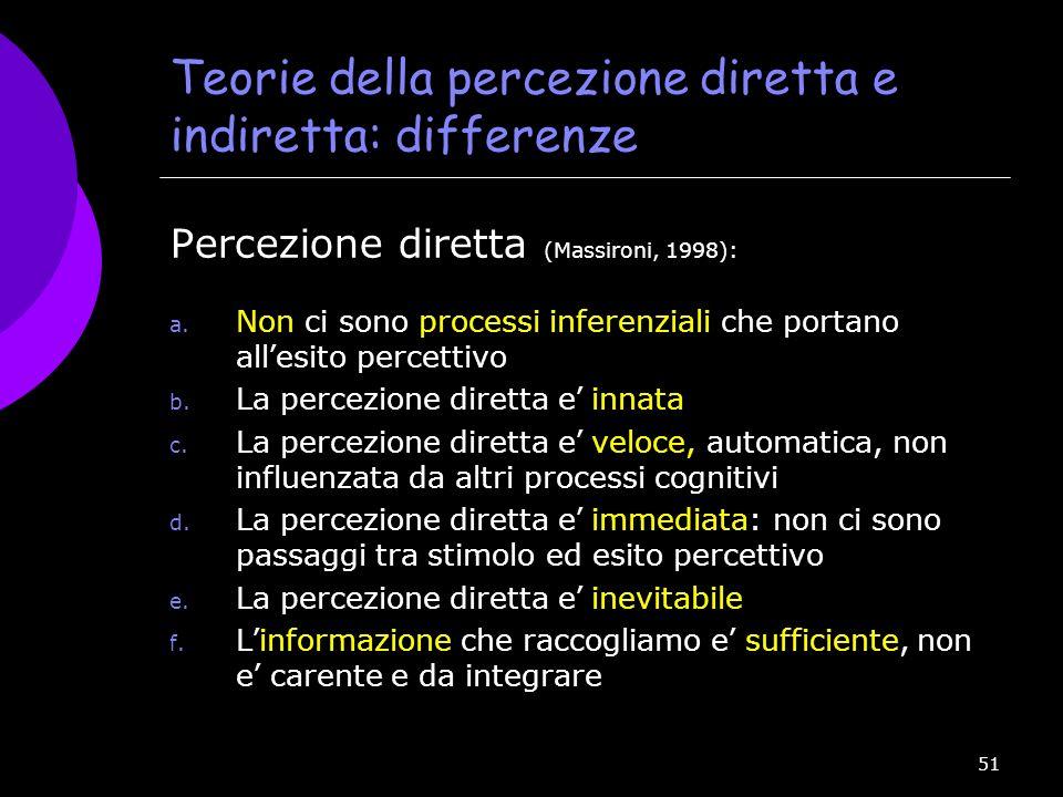 Teorie della percezione diretta e indiretta: differenze