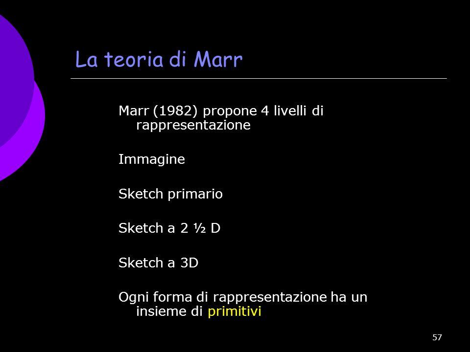 La teoria di Marr Marr (1982) propone 4 livelli di rappresentazione