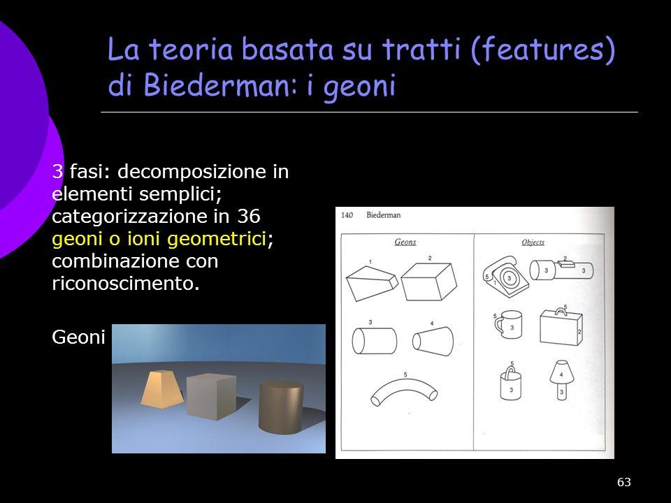 La teoria basata su tratti (features) di Biederman: i geoni