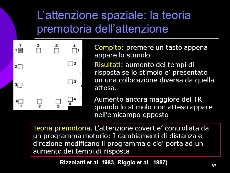 L'attenzione spaziale: la teoria premotoria dell'attenzione