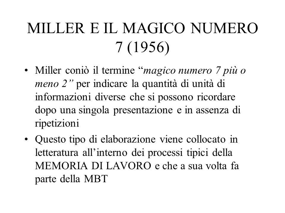 MILLER E IL MAGICO NUMERO 7 (1956)
