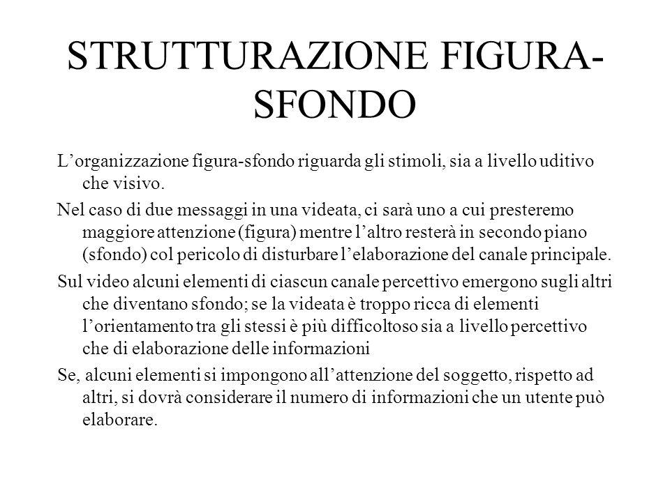 STRUTTURAZIONE FIGURA-SFONDO