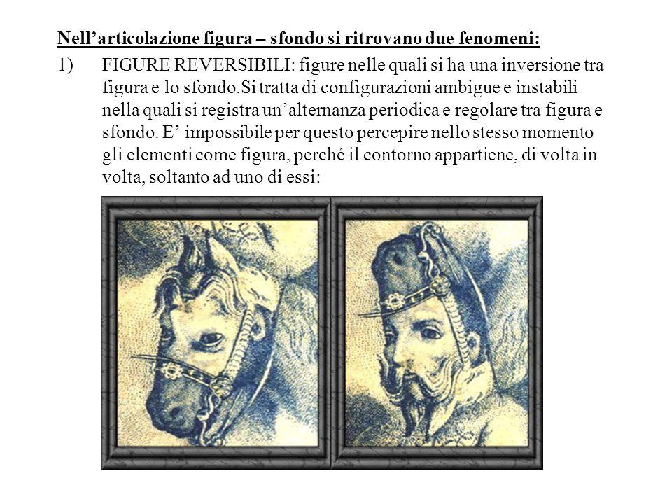 Nell'articolazione figura – sfondo si ritrovano due fenomeni: