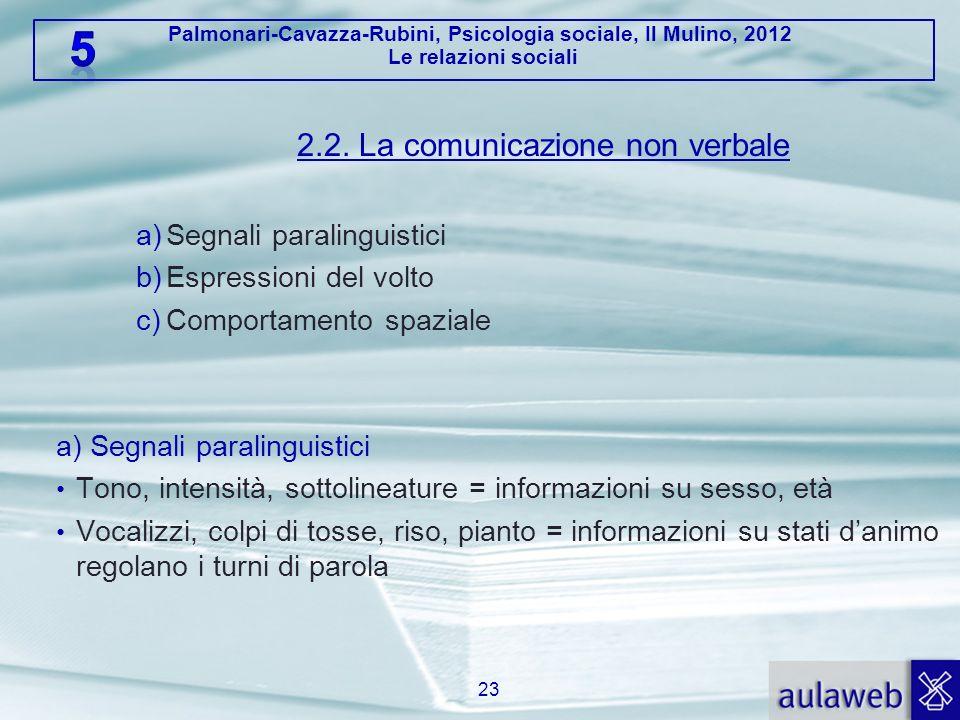 2.2. La comunicazione non verbale