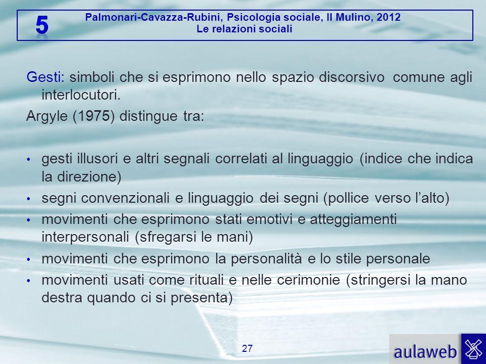 Gesti: simboli che si esprimono nello spazio discorsivo comune agli interlocutori.