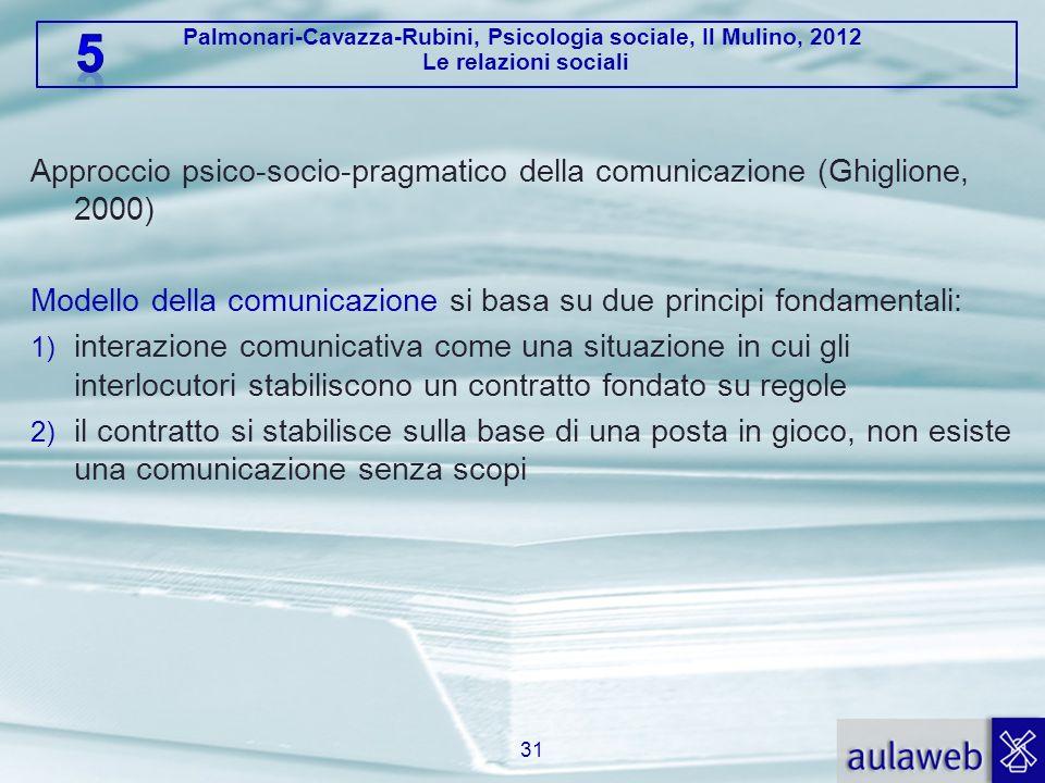 Approccio psico-socio-pragmatico della comunicazione (Ghiglione, 2000)