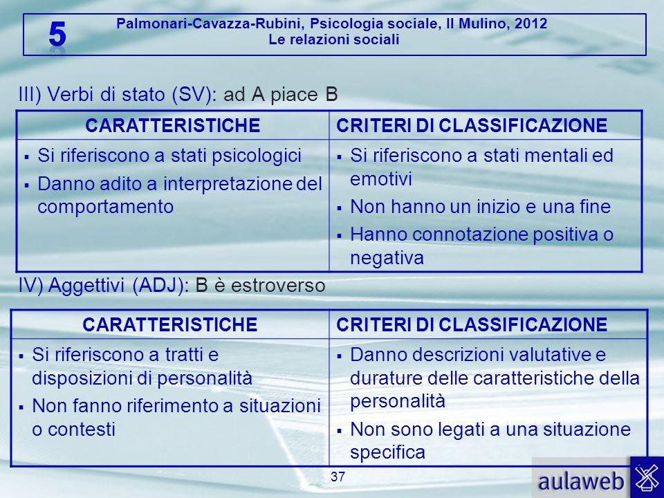 III) Verbi di stato (SV): ad A piace B